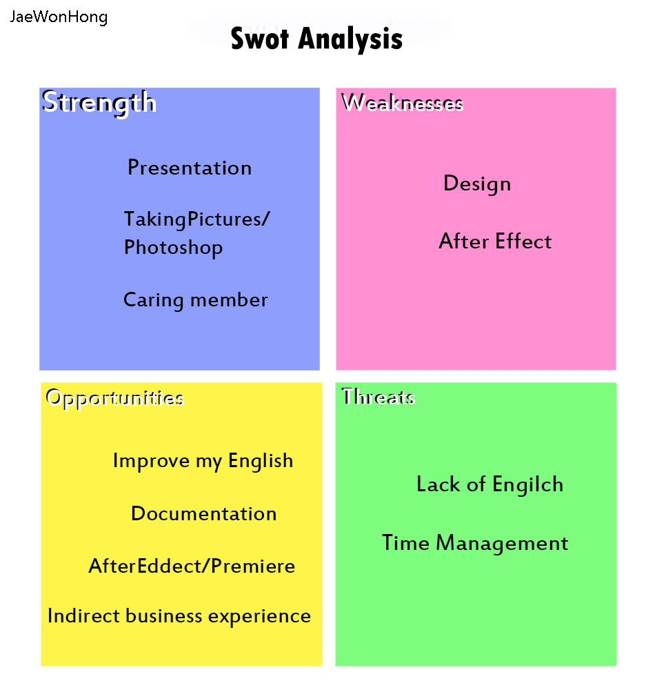 whitney wright assignment 1 swot analysis